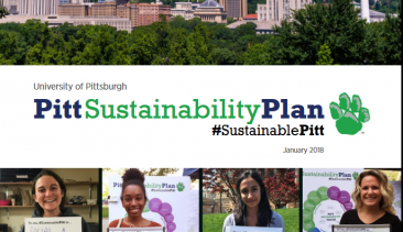 Meet the Pitt Sustainability Plan