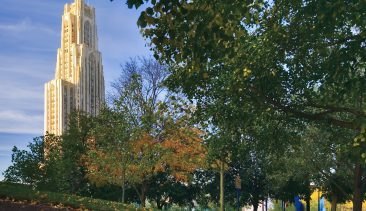 Results from 2020 Pitt Sustainability Literacy & Culture Survey
